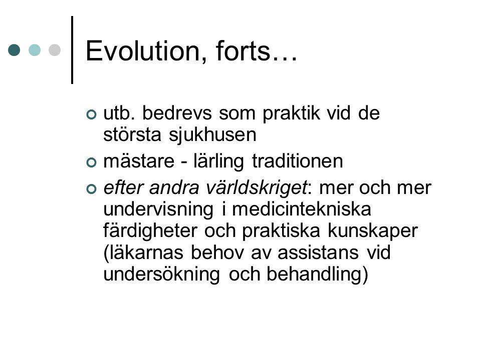 Evolution, forts… utb.