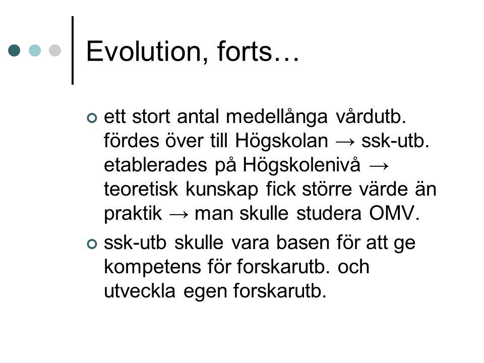 Evolution, forts… ett stort antal medellånga vårdutb. fördes över till Högskolan → ssk-utb. etablerades på Högskolenivå → teoretisk kunskap fick störr