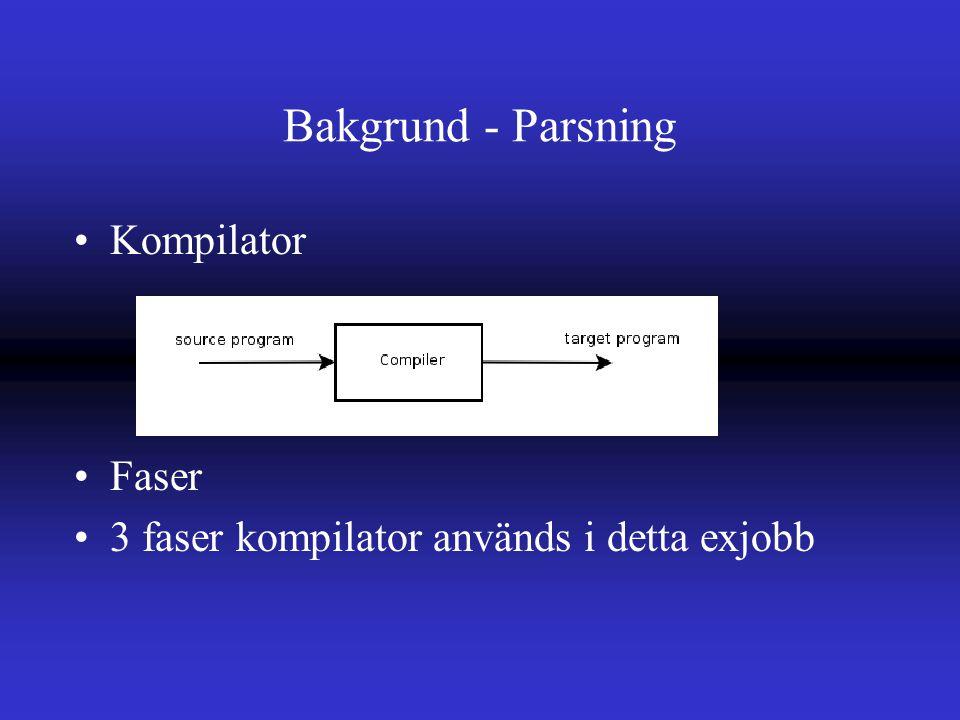 Bakgrund - Parsning Kompilator Faser 3 faser kompilator används i detta exjobb