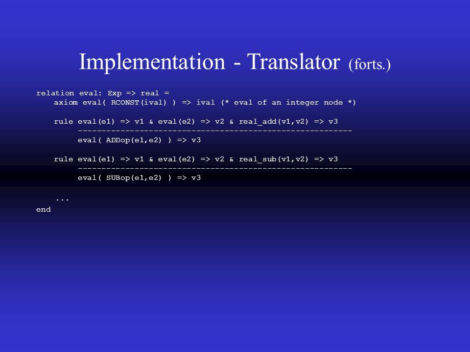 relation eval: Exp => real = axiom eval( RCONST(ival) ) => ival (* eval of an integer node *) rule eval(e1) => v1 & eval(e2) => v2 & real_add(v1,v2) => v3 ---------------------------------------------------------- eval( ADDop(e1,e2) ) => v3 rule eval(e1) => v1 & eval(e2) => v2 & real_sub(v1,v2) => v3 ---------------------------------------------------------- eval( SUBop(e1,e2) ) => v3...