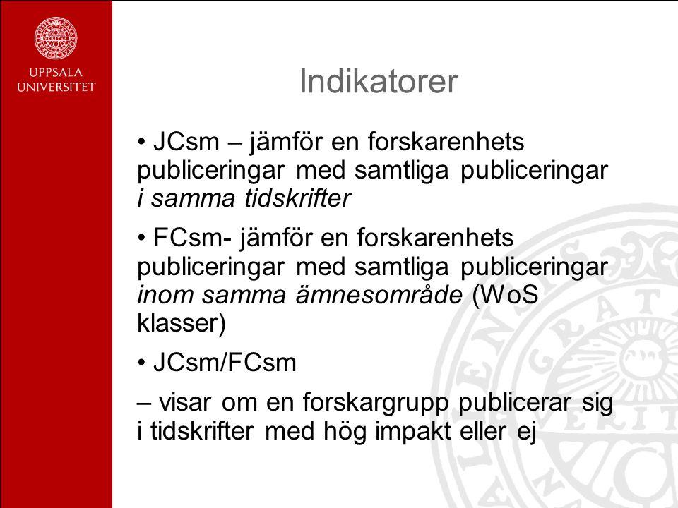 Indikatorer JCsm – jämför en forskarenhets publiceringar med samtliga publiceringar i samma tidskrifter FCsm- jämför en forskarenhets publiceringar me
