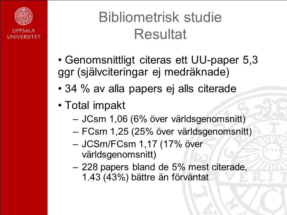 Bibliometrisk studie Resultat Genomsnittligt citeras ett UU-paper 5,3 ggr (självciteringar ej medräknade) 34 % av alla papers ej alls citerade Total i