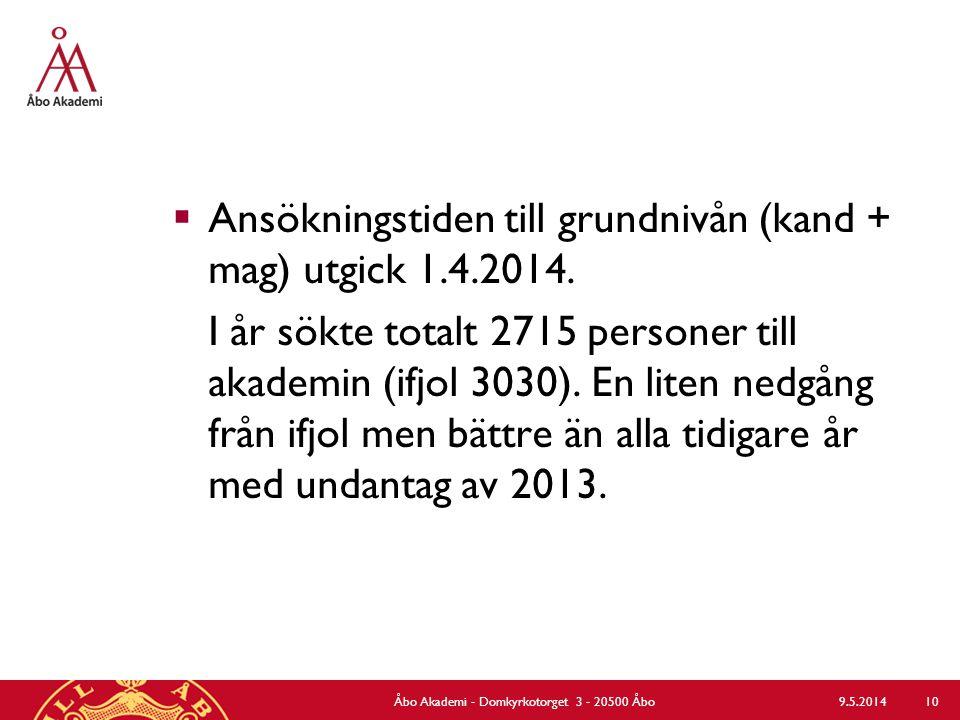 Ansökningstiden till grundnivån (kand + mag) utgick 1.4.2014. I år sökte totalt 2715 personer till akademin (ifjol 3030). En liten nedgång från ifjo