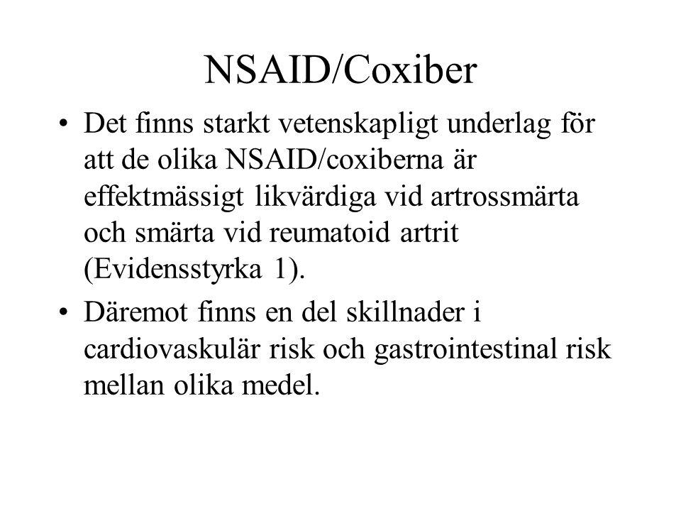NSAID/Coxiber Det finns starkt vetenskapligt underlag för att de olika NSAID/coxiberna är effektmässigt likvärdiga vid artrossmärta och smärta vid reumatoid artrit (Evidensstyrka 1).