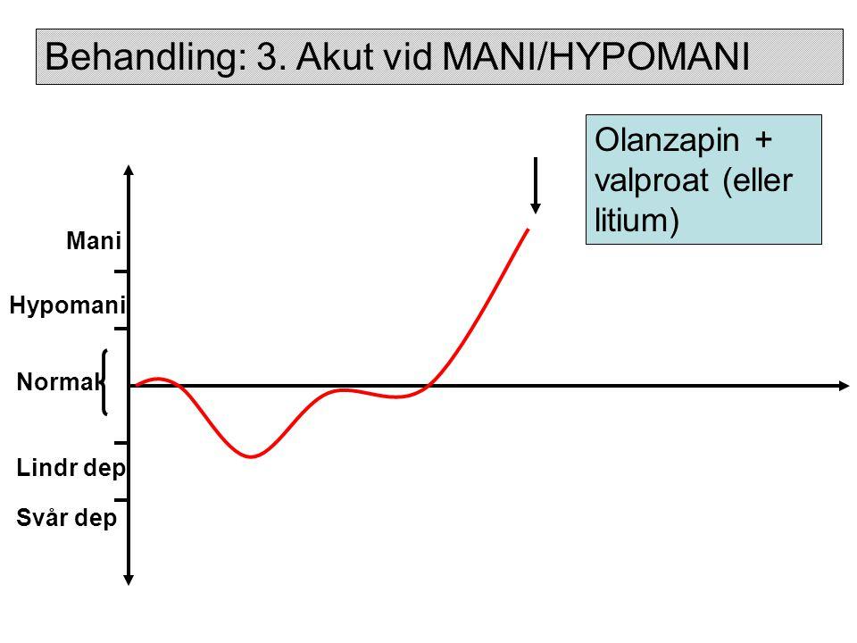 Normal Hypomani Mani Lindr dep Svår dep Olanzapin + valproat (eller litium) Behandling: 3.