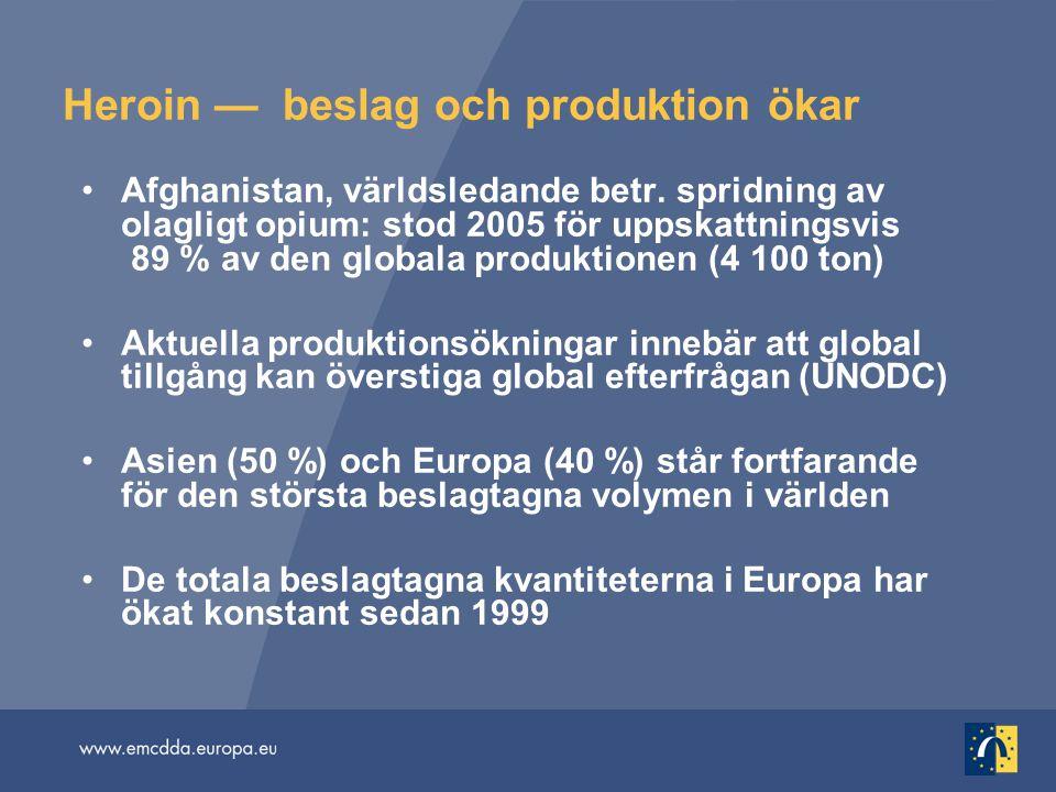 Heroin — beslag och produktion ökar Afghanistan, världsledande betr.