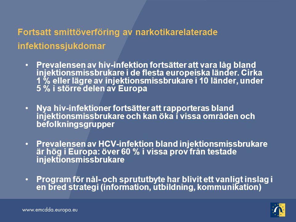 Fortsatt smittöverföring av narkotikarelaterade infektionssjukdomar Prevalensen av hiv-infektion fortsätter att vara låg bland injektionsmissbrukare i de flesta europeiska länder.