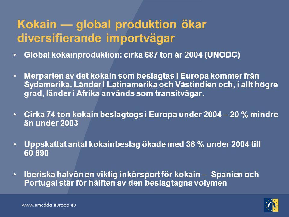 Kokain — global produktion ökar diversifierande importvägar Global kokainproduktion: cirka 687 ton år 2004 (UNODC) Merparten av det kokain som beslagtas i Europa kommer från Sydamerika.