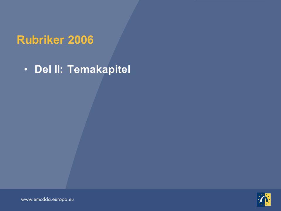 Rubriker 2006 Del II: Temakapitel