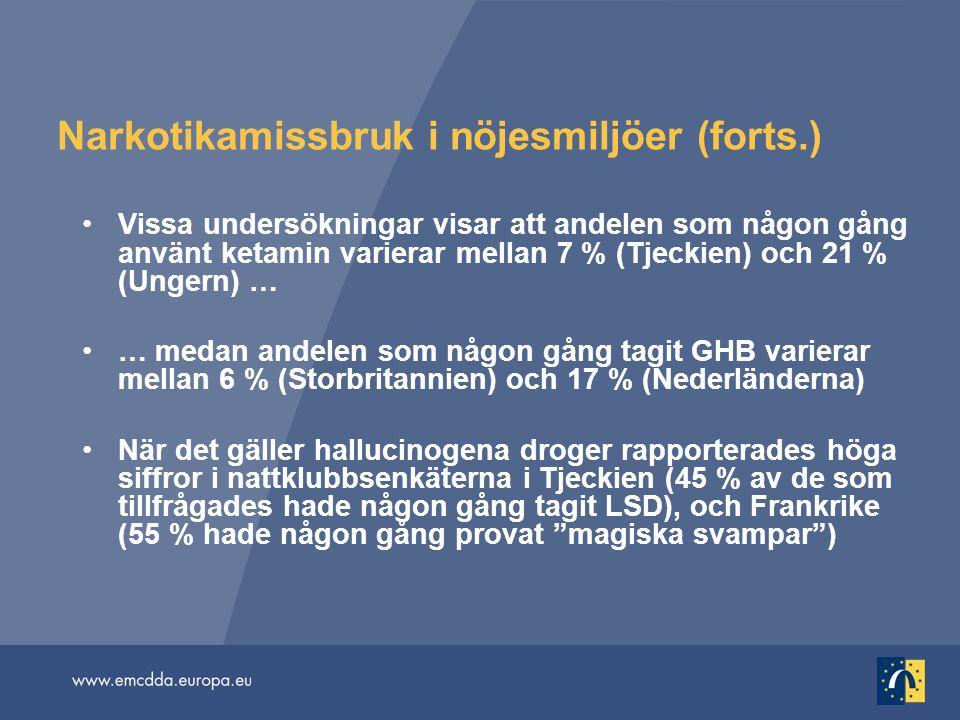 Narkotikamissbruk i nöjesmiljöer (forts.) Vissa undersökningar visar att andelen som någon gång använt ketamin varierar mellan 7 % (Tjeckien) och 21 % (Ungern) … … medan andelen som någon gång tagit GHB varierar mellan 6 % (Storbritannien) och 17 % (Nederländerna) När det gäller hallucinogena droger rapporterades höga siffror i nattklubbsenkäterna i Tjeckien (45 % av de som tillfrågades hade någon gång tagit LSD), och Frankrike (55 % hade någon gång provat magiska svampar )