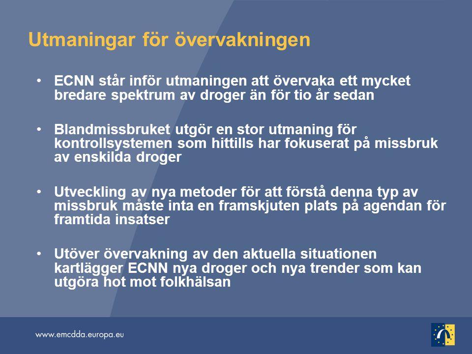 Utmaningar för övervakningen ECNN står inför utmaningen att övervaka ett mycket bredare spektrum av droger än för tio år sedan Blandmissbruket utgör en stor utmaning för kontrollsystemen som hittills har fokuserat på missbruk av enskilda droger Utveckling av nya metoder för att förstå denna typ av missbruk måste inta en framskjuten plats på agendan för framtida insatser Utöver övervakning av den aktuella situationen kartlägger ECNN nya droger och nya trender som kan utgöra hot mot folkhälsan
