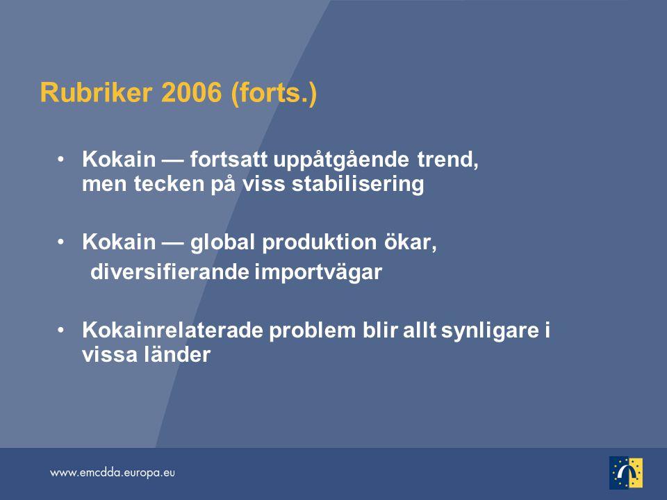 Rubriker 2006 (forts.) Kokain — fortsatt uppåtgående trend, men tecken på viss stabilisering Kokain — global produktion ökar, diversifierande importvägar Kokainrelaterade problem blir allt synligare i vissa länder