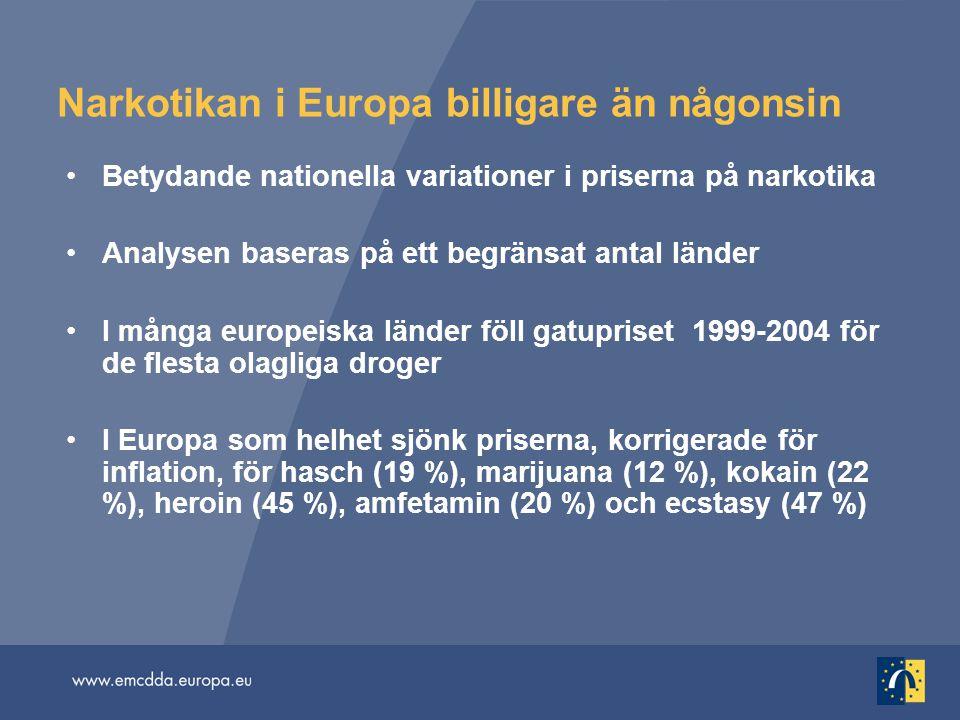 Narkotikan i Europa billigare än någonsin Betydande nationella variationer i priserna på narkotika Analysen baseras på ett begränsat antal länder I många europeiska länder föll gatupriset 1999-2004 för de flesta olagliga droger I Europa som helhet sjönk priserna, korrigerade för inflation, för hasch (19 %), marijuana (12 %), kokain (22 %), heroin (45 %), amfetamin (20 %) och ecstasy (47 %)