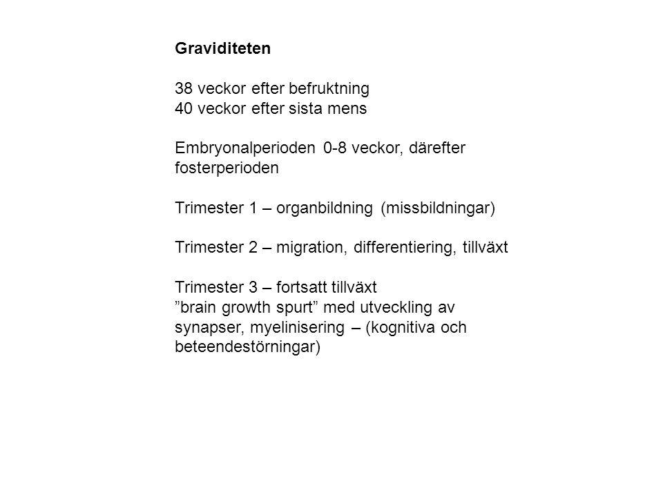Graviditeten 38 veckor efter befruktning 40 veckor efter sista mens Embryonalperioden 0-8 veckor, därefter fosterperioden Trimester 1 – organbildning