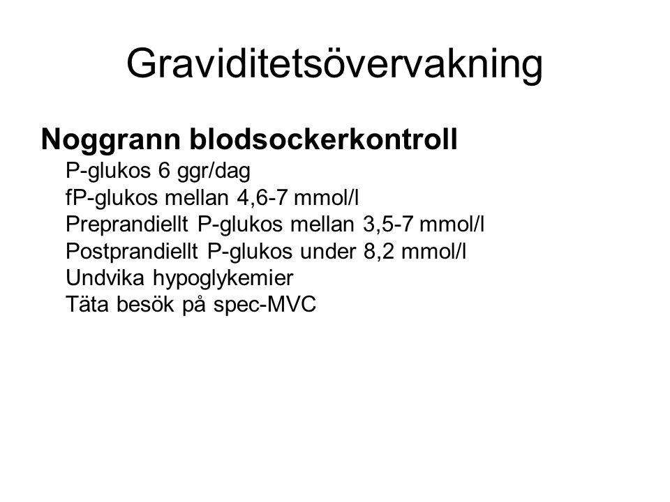 Graviditetsövervakning Noggrann blodsockerkontroll P-glukos 6 ggr/dag fP-glukos mellan 4,6-7 mmol/l Preprandiellt P-glukos mellan 3,5-7 mmol/l Postpra