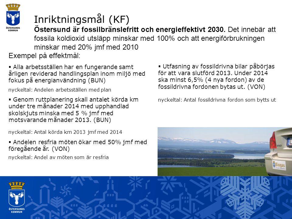 Inriktningsmål (KF) Östersund är fossilbränslefritt och energieffektivt 2030.