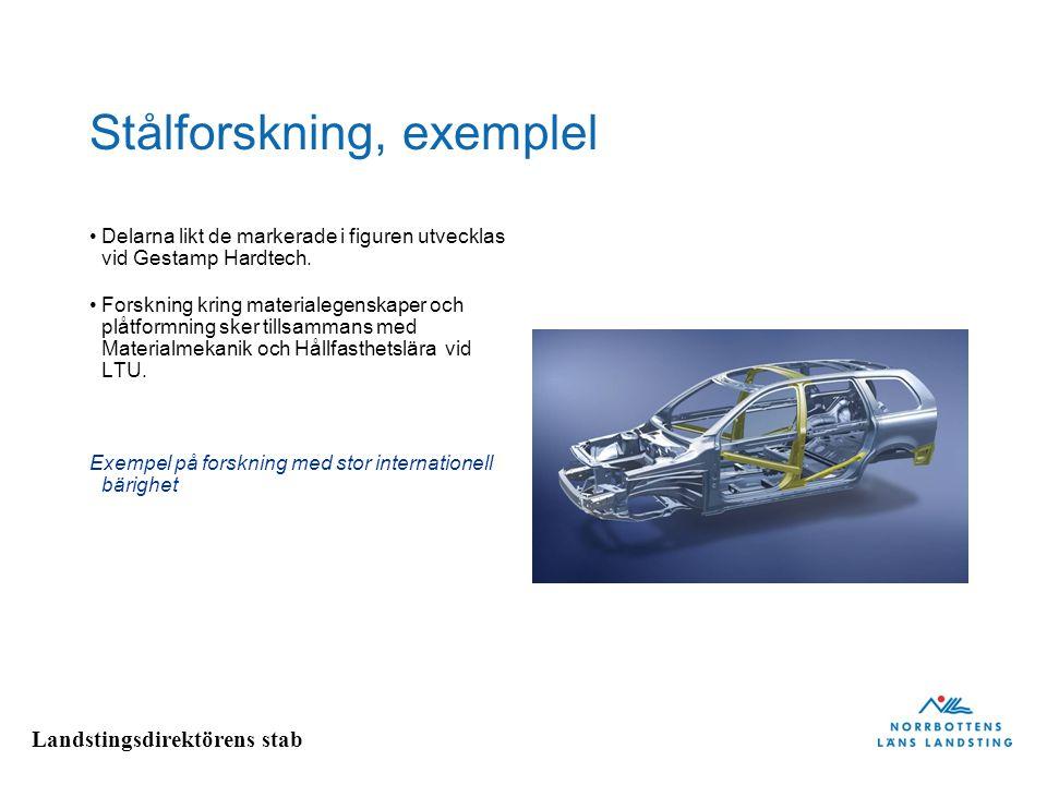Landstingsdirektörens stab Stålforskning, exemplel Delarna likt de markerade i figuren utvecklas vid Gestamp Hardtech.