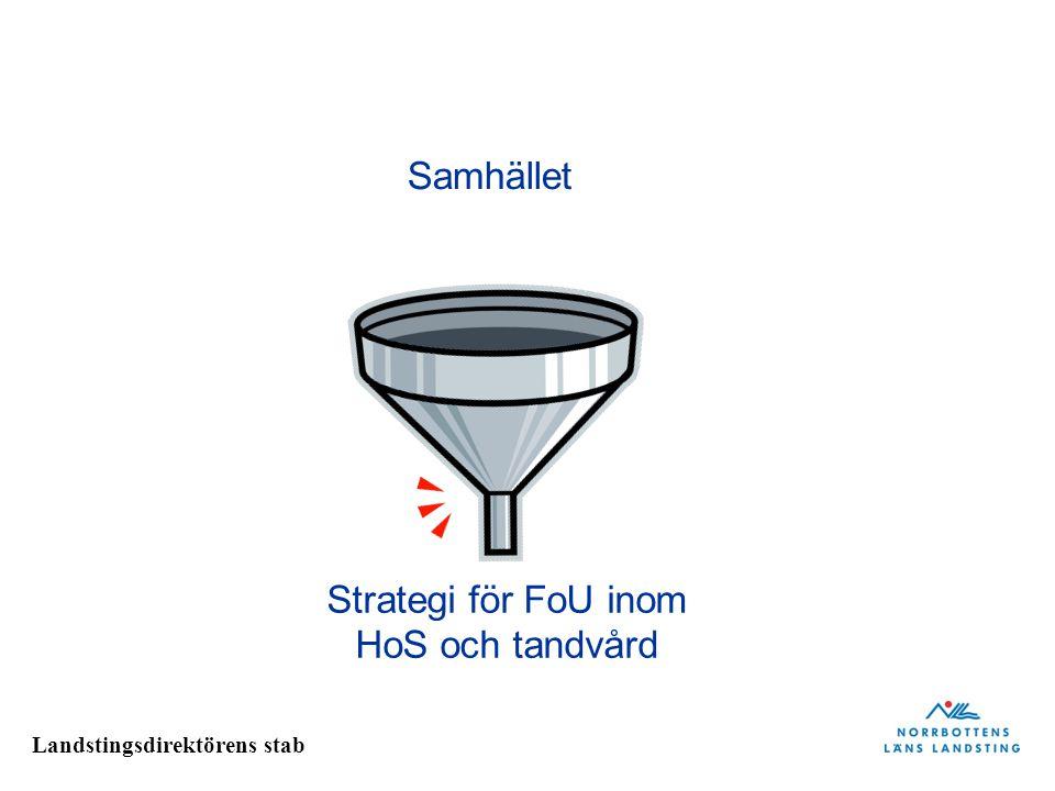 Landstingsdirektörens stab Strategi för FoU inom HoS och tandvård Samhället
