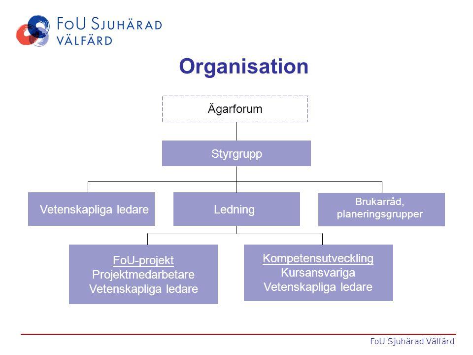 FoU Sjuhärad Välfärd Huvudmålet för FoU Sjuhärad Välfärd är att genom kunskapsutveckling och metodstöd bidra till ökad samverkan mellan huvudmännen och ökad vård- och omsorgskvalitet för behovsgrupperna.