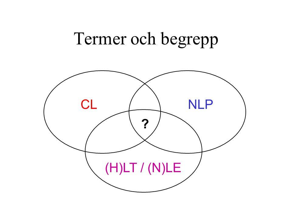 Datalingvistisk forskning (CL) Studier av naturligt språk med koppling till datormodeller och datorsystem Exempel: –Naturliga språks syntaktiska komplexitet –Datormodeller av (mänsklig) språkinlärning –Datorstödd korpuslingvistik