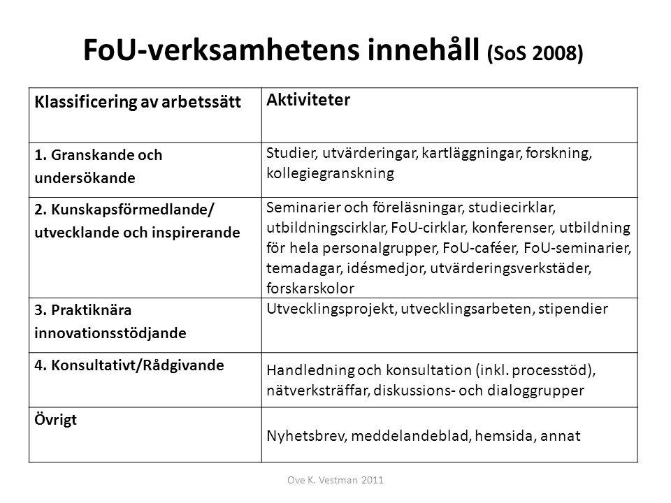 FoU-verksamhetens innehåll (SoS 2008) Klassificering av arbetssätt Aktiviteter 1. Granskande och undersökande Studier, utvärderingar, kartläggningar,
