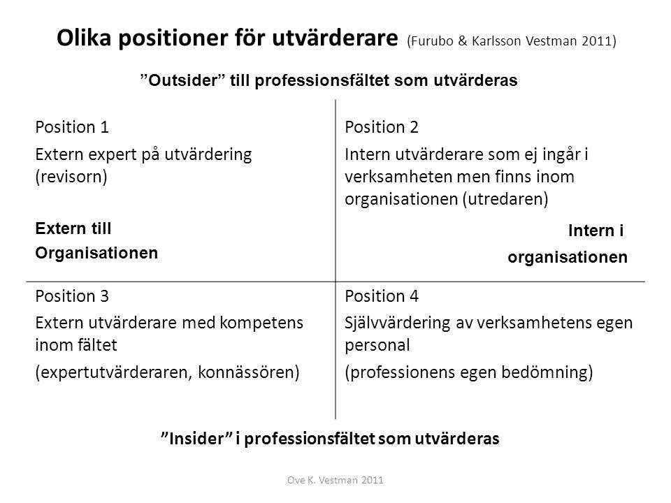 Utvärderarens roller (Skolits, Morrow, Burr, 2009) Faser i utvärderingsarbetetOlika roller för utvärderare Förberedande fasen 1.Förberedelser för att göra en utvärdering 2.Första kontakterna 3.Planering av utvärderingen 4.Tecknande av kontrakt Ledaren som initierar uppdraget I administrationen och samordnar Detektiven som utröner vilka behov som finns Designer som utformar utvärderingens upplägg Förhandlaren som upprättar kontrakt Genomförandefasen 1.Implementering av utvärderingen 2.Datainsamling 3.Bedömning 4.Rapportering Diplomaten som etablerar förtroende hos intressenterna Forskaren som samlar data Domaren som gör utvärderande omdömen Journalisten som rapporterar resultaten Efterarbete 1.Främja resultatanvändning 2.Reflektion (metautvärdering) Advokaten som företräder intresset för användning Lärande utvärderare som reflekterar över hela utvärderingen (metautvärderare) Ove K.