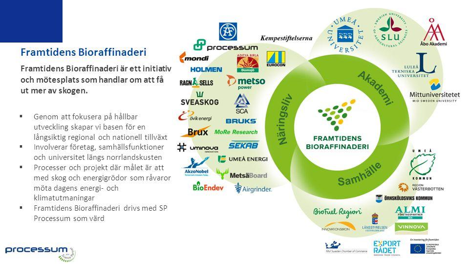 Framtidens Bioraffinaderi Framtidens Bioraffinaderi är ett initiativ och mötesplats som handlar om att få ut mer av skogen.