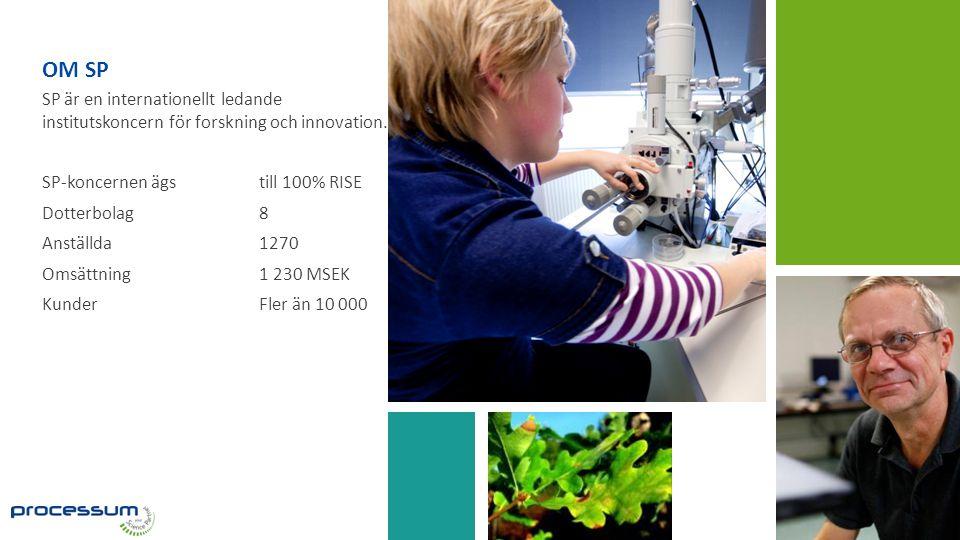 OM SP SP är en internationellt ledande institutskoncern för forskning och innovation. SP-koncernen ägs till 100% RISE Dotterbolag 8 Anställda 1270 Oms