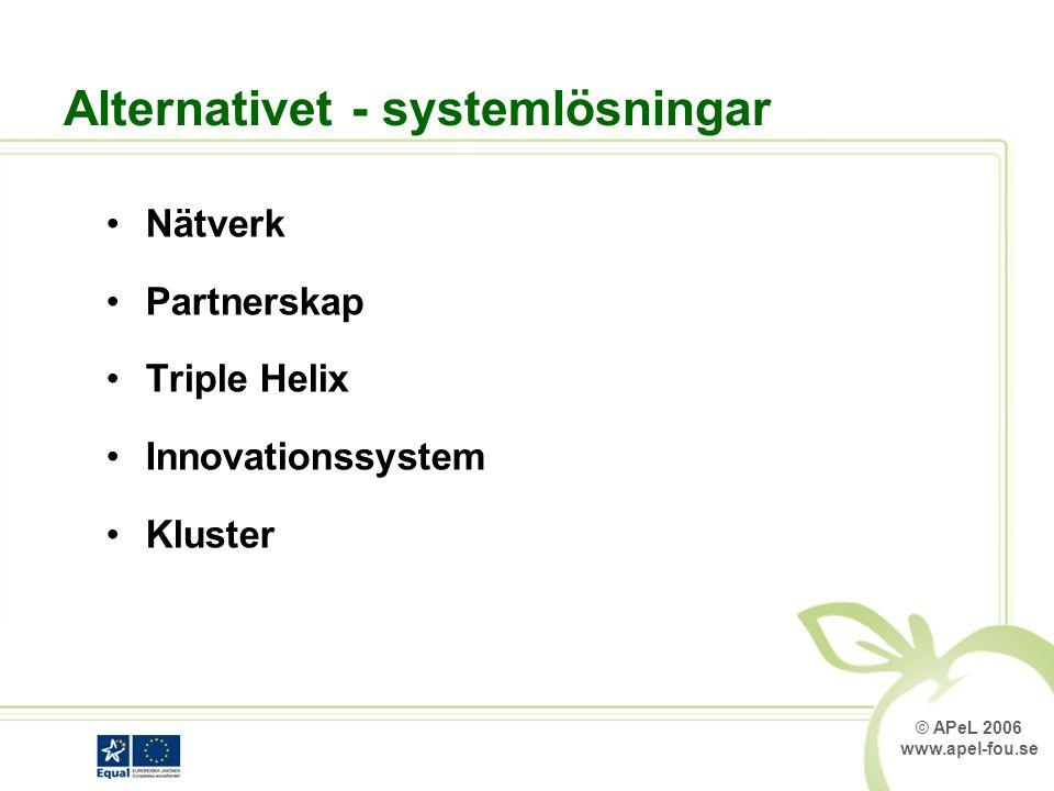 © APeL 2006 www.apel-fou.se Alternativet - systemlösningar Nätverk Partnerskap Triple Helix Innovationssystem Kluster