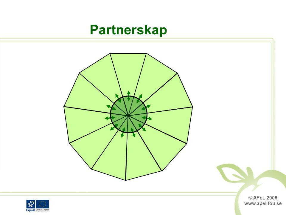 © APeL 2006 www.apel-fou.se Partnerskap