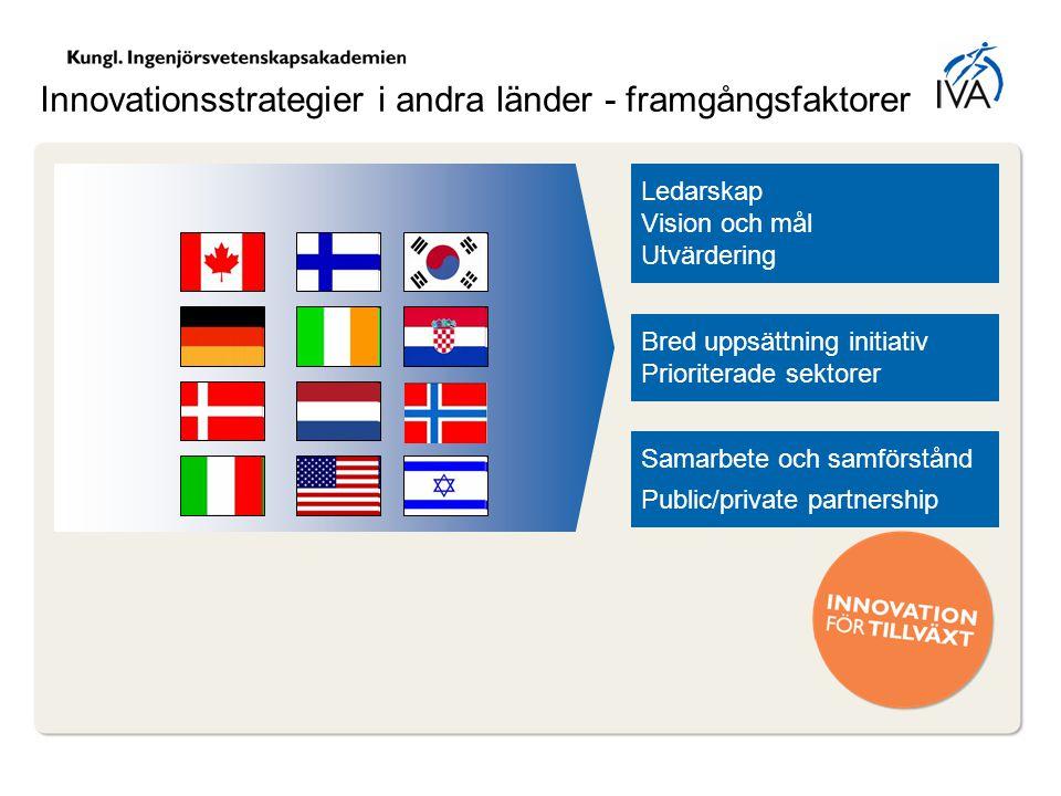 Innovationsstrategier i andra länder - framgångsfaktorer Ledarskap Vision och mål Utvärdering Bred uppsättning initiativ Prioriterade sektorer Samarbe