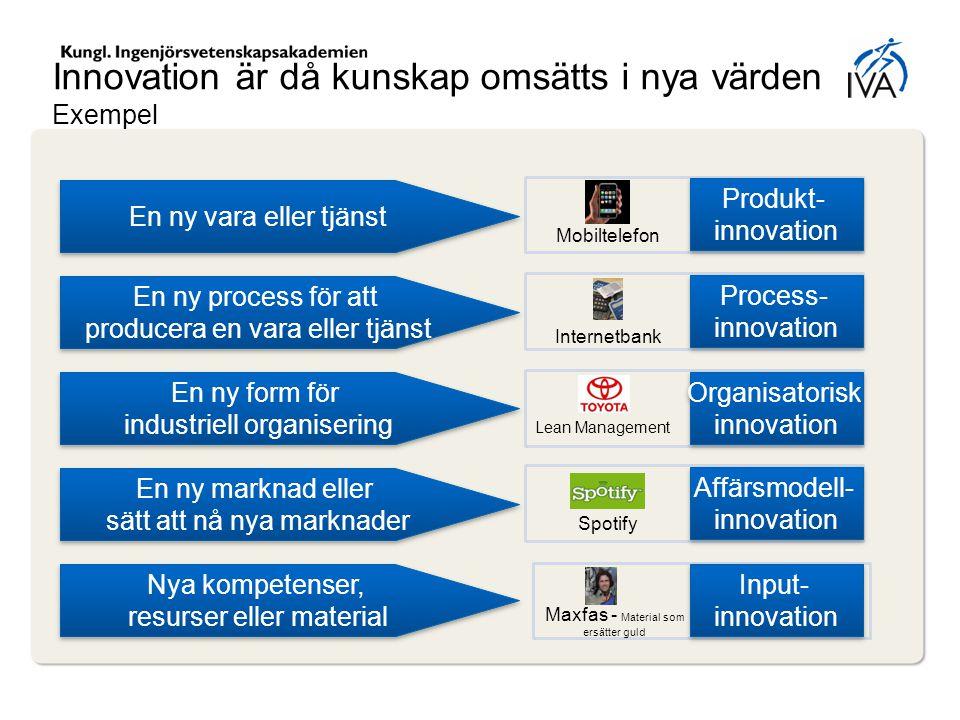 Innovation är då kunskap omsätts i nya värden Exempel En ny vara eller tjänst En ny process för att producera en vara eller tjänst En ny marknad eller
