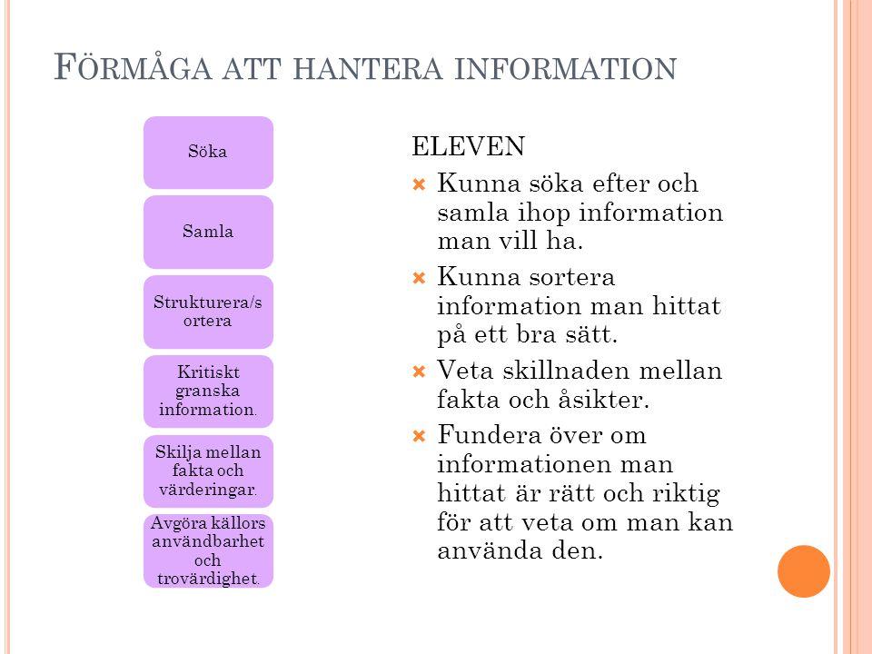 F ÖRMÅGA ATT HANTERA INFORMATION ELEVEN  Kunna söka efter och samla ihop information man vill ha.  Kunna sortera information man hittat på ett bra s