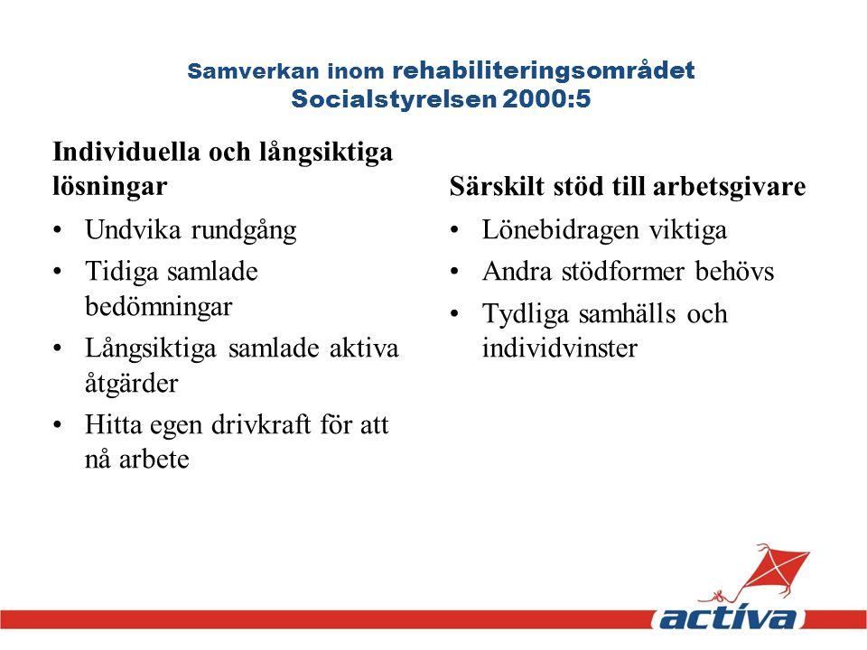Samverkan inom rehabiliteringsområdet Socialstyrelsen 2000:5 Individuella och långsiktiga lösningar Undvika rundgång Tidiga samlade bedömningar Långsi
