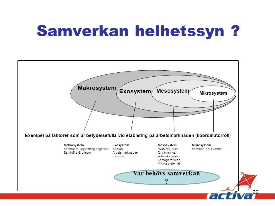 22 Samverkan helhetssyn ? Mesosystem Makrosystem Exempel på faktorer som är betydelsefulla vid etablering på arbetsmarknaden (koordinatorroll) Mikrosy