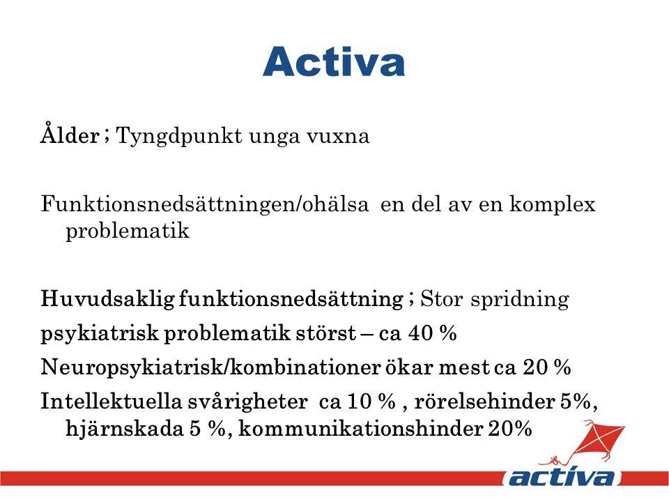 Activa Ålder ; Tyngdpunkt unga vuxna Funktionsnedsättningen/ohälsa en del av en komplex problematik Huvudsaklig funktionsnedsättning ; Stor spridning