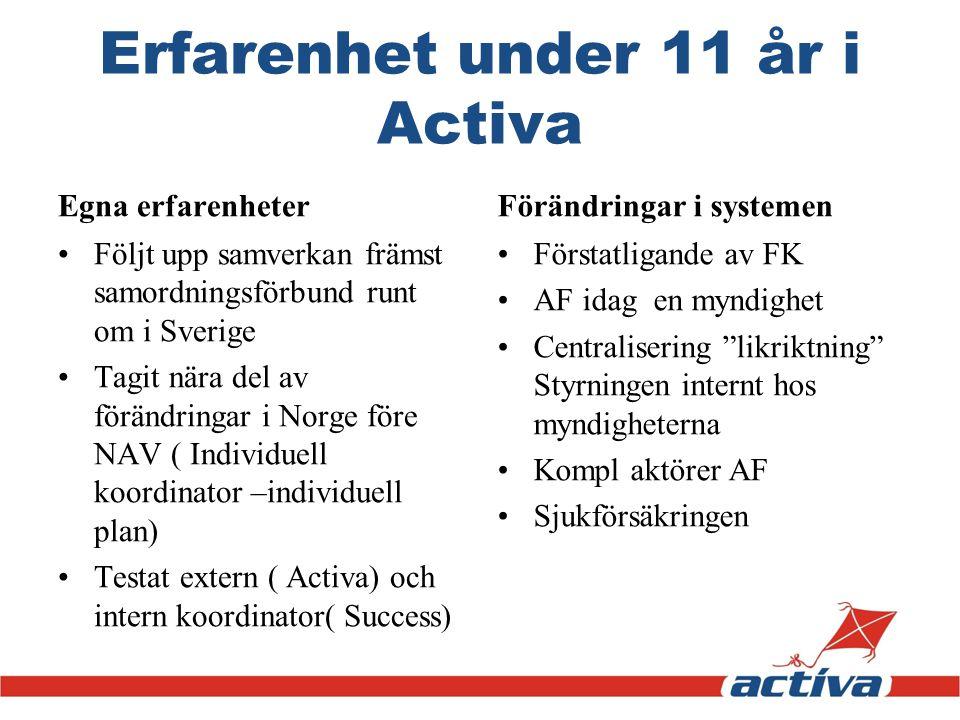 Erfarenhet under 11 år i Activa Egna erfarenheter Följt upp samverkan främst samordningsförbund runt om i Sverige Tagit nära del av förändringar i Nor