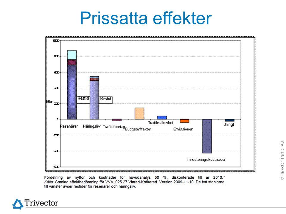 © Trivector Traffic AB Prissatta effekter