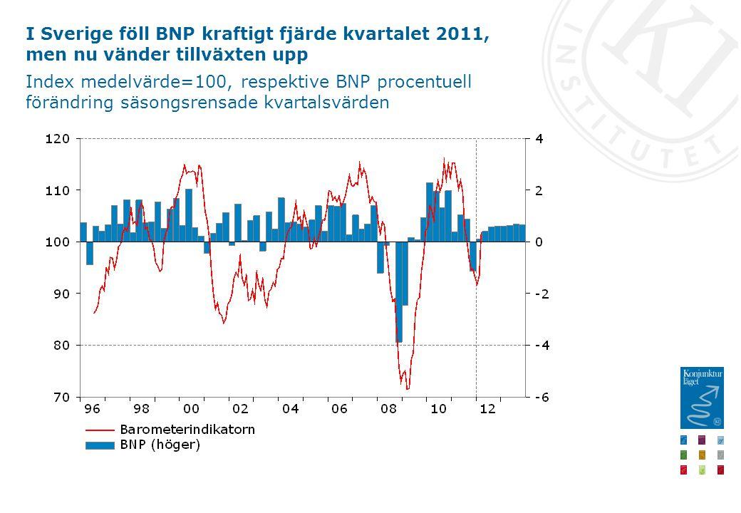 I Sverige föll BNP kraftigt fjärde kvartalet 2011, men nu vänder tillväxten upp Index medelvärde=100, respektive BNP procentuell förändring säsongsrensade kvartalsvärden