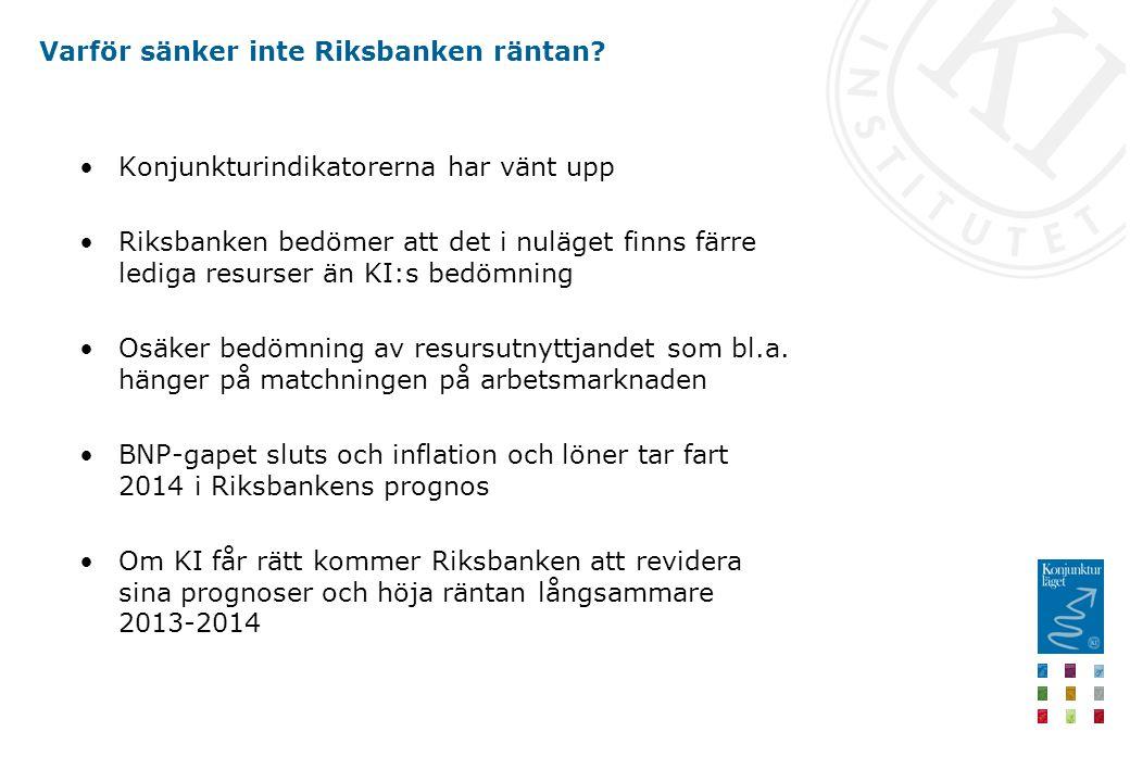 Varför sänker inte Riksbanken räntan.