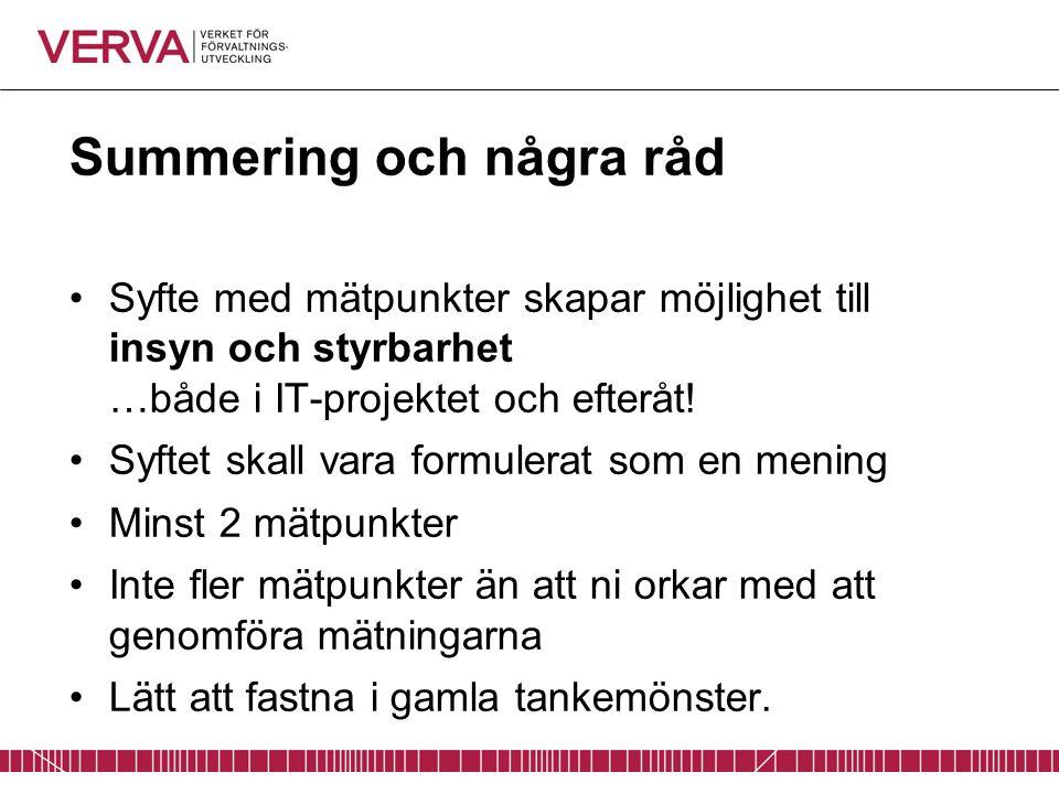 Användbarhet året runt Jonas Söderström, inUse