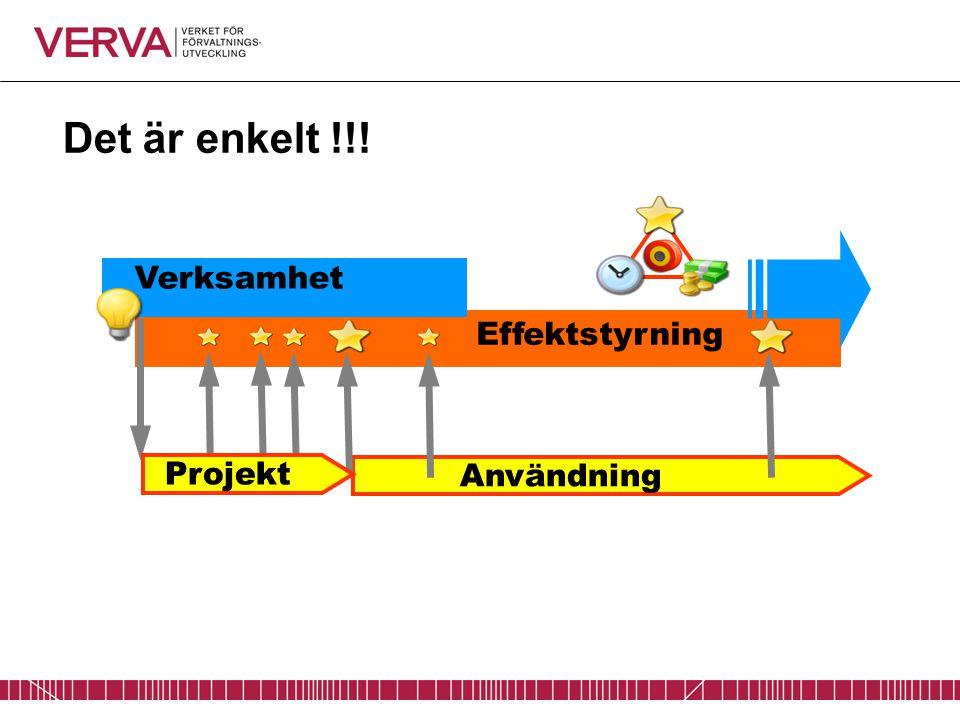 Effektstyrning Användning Det är enkelt !!! Verksamhet Projekt