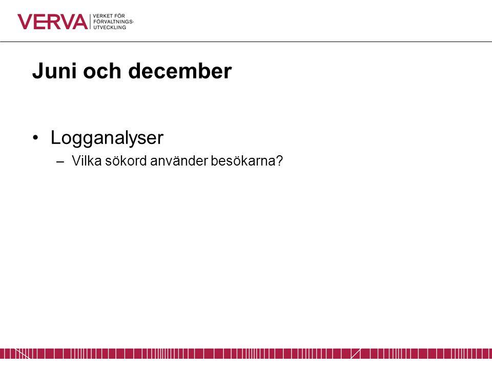 Juni och december Logganalyser –Vilka sökord använder besökarna?