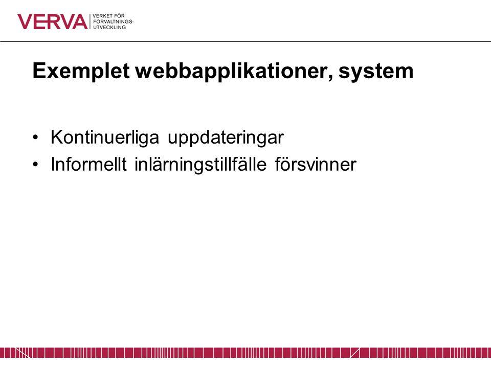Exemplet webbapplikationer, system Kontinuerliga uppdateringar Informellt inlärningstillfälle försvinner
