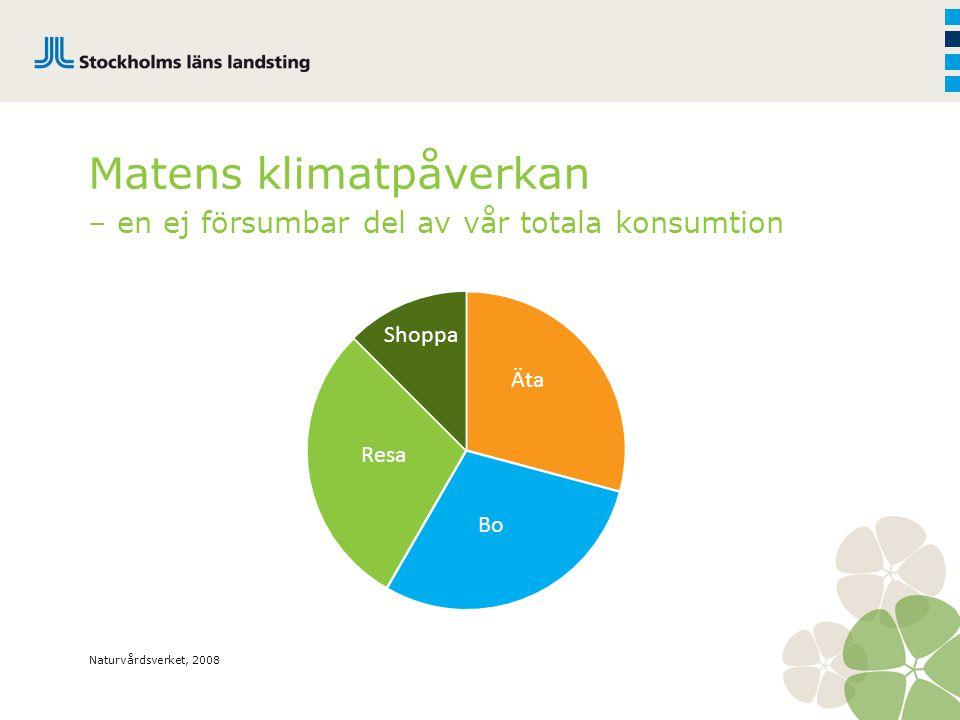 Matens klimatpåverkan – en ej försumbar del av vår totala konsumtion Naturvårdsverket, 2008