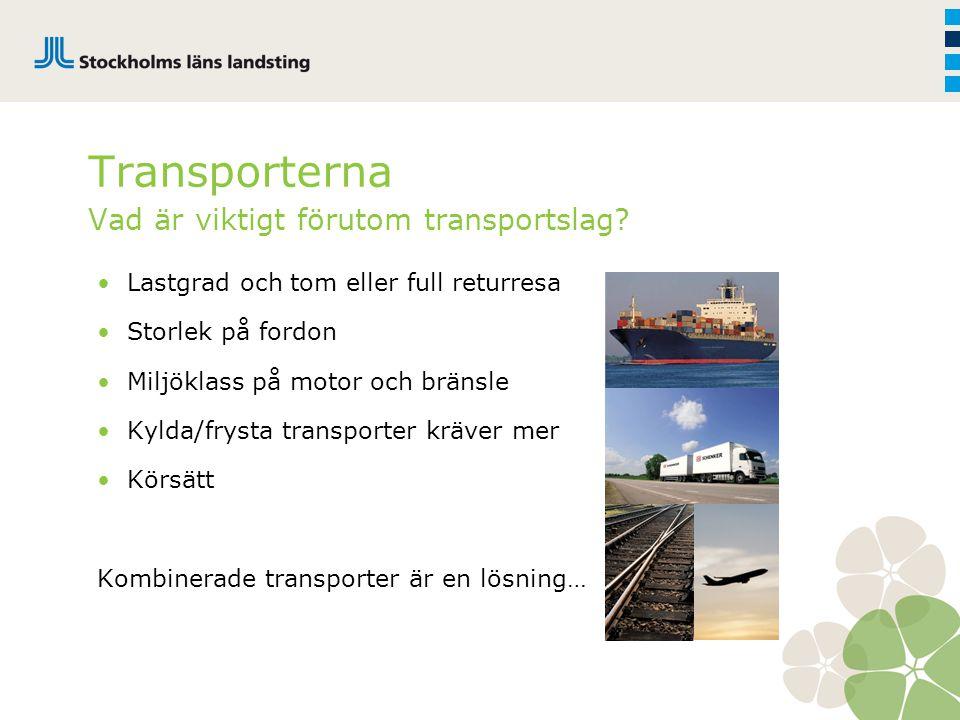 Lastgrad och tom eller full returresa Storlek på fordon Miljöklass på motor och bränsle Kylda/frysta transporter kräver mer Körsätt Kombinerade transp