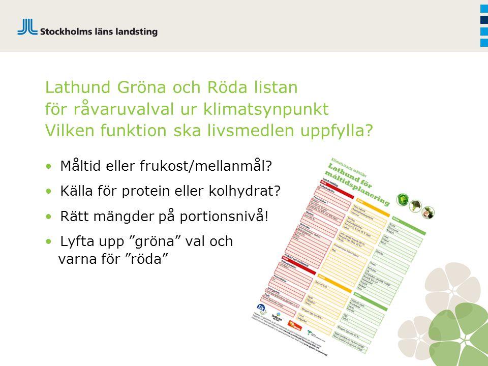 Lathund Gröna och Röda listan för råvaruvalval ur klimatsynpunkt Vilken funktion ska livsmedlen uppfylla? Måltid eller frukost/mellanmål? Källa för pr