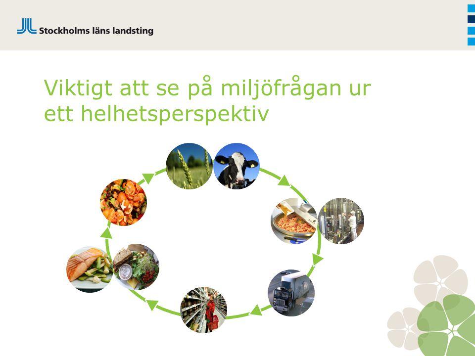RåvarutillverkningIndustri/handelBrukandeRestprodukt hantering Miljö- påverkan Ex kylskåp, bilar, glödlampor, schampo Ex livsmedel