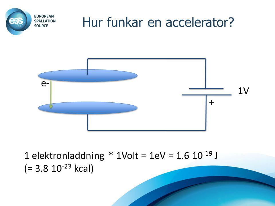 Elektro-statisk accelerator Van de Graaff Cockcroft-Walton Likspänning är i praktiken begränsad till några miljoner Volt