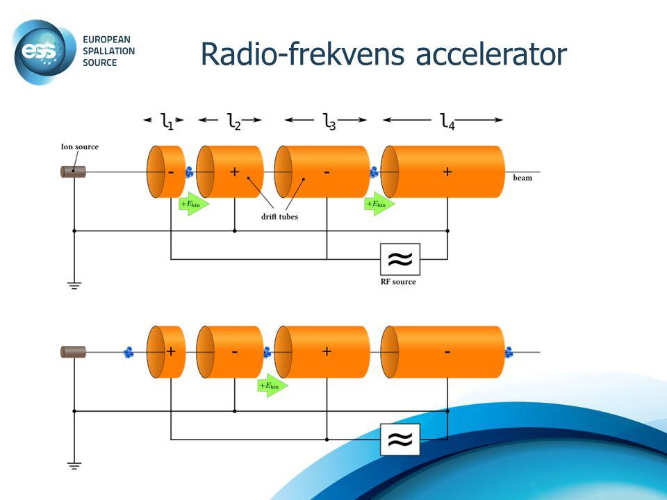 Radio-frekvens accelerator